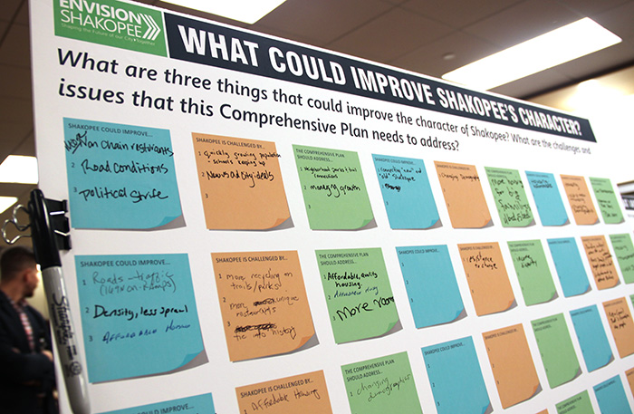 Community gives voice to Shakopee of the future