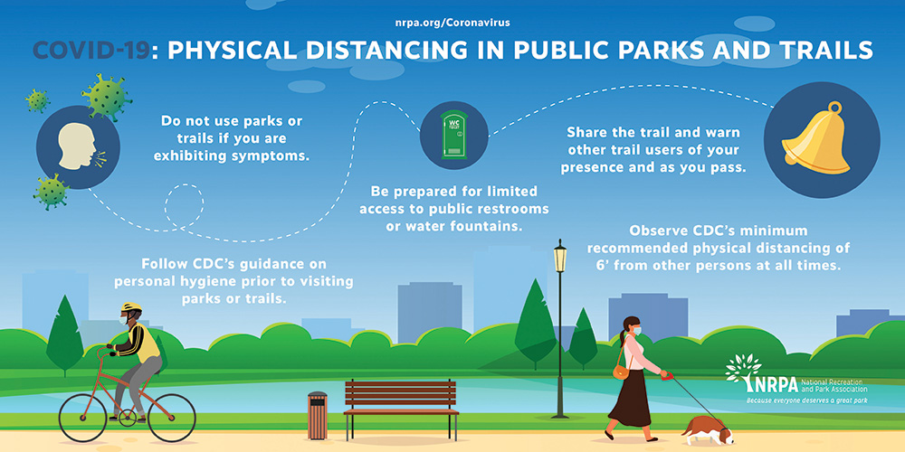 NRPA Social Distance